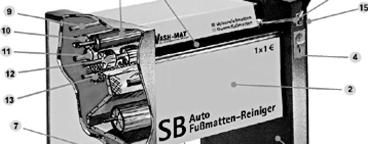 Oto Paspas Cihazı WM 520